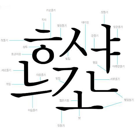 On Being a Korean Korean Language Learner