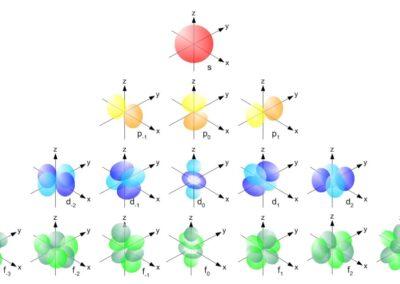 Lanthanum, Uranium, Rhenium, Nitrogen